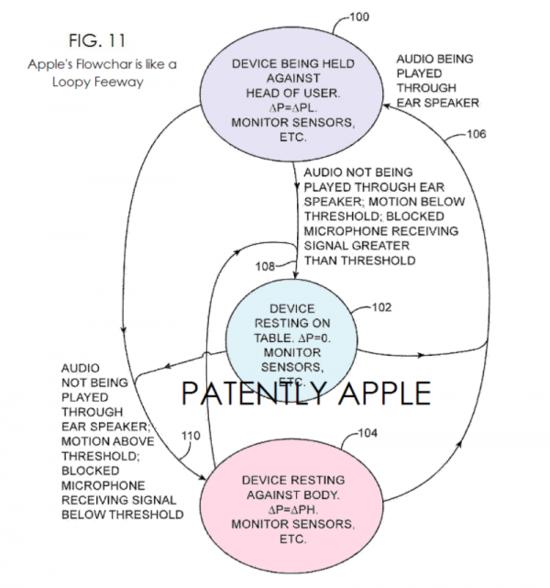 苹果新专利:全新的实时无线电源控制系统