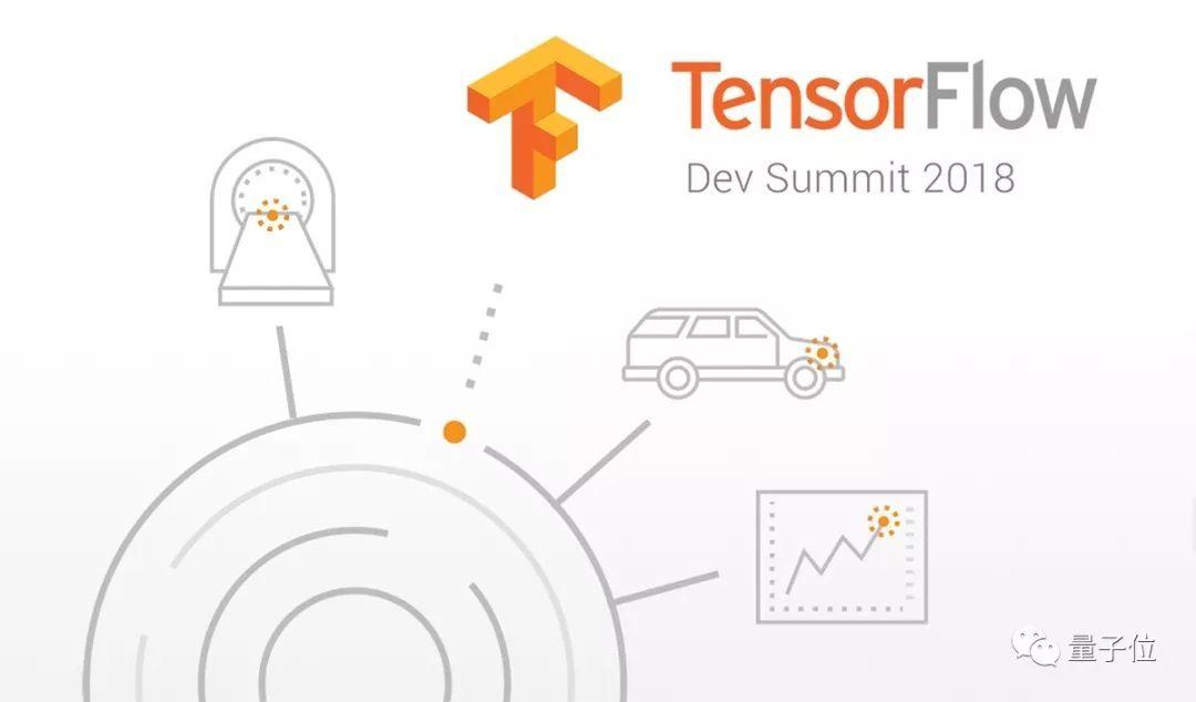 TensorFlow开发者会峰会:支持Swift,更好的支持JavaScript
